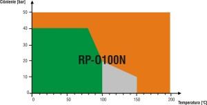 rp-0100n-cisnienie