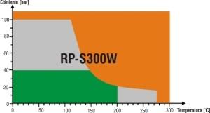 rp-s300w