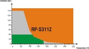 rp-s311z