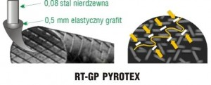 RT GP PYROTEX 2